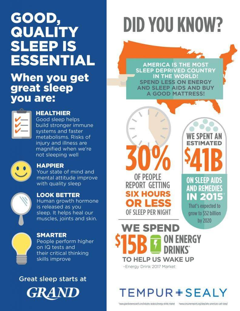 good quality sleep infographic